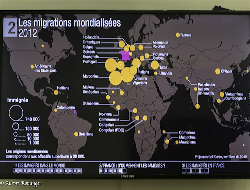 schema of Immigration throughout Otalia
